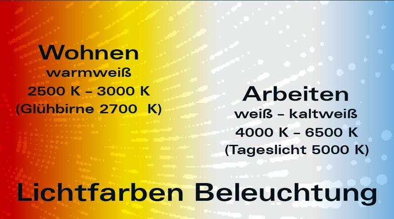 Lichtfarben_LfU