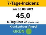 Miniaturbild zu:Pressemitteilung 309-2021: Aktuelle Zahlen: COVID-19-Infizierte in den einzelnen Kommunen im Landkreis Lichtenfels