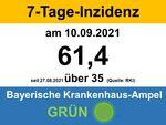 Miniaturbild zu:Pressemitteilung 320-2021: Aktuelle Zahlen: COVID-19-Infizierte in den einzelnen Kommunen im Landkreis Lichtenfels