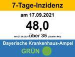 Miniaturbild zu:Pressemitteilung 330-2021: Aktuelle Zahlen: COVID-19-Infizierte in den einzelnen Kommunen im Landkreis Lichtenfels