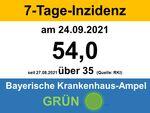 Miniaturbild zu:Pressemitteilung 340-221: Aktuelle Zahlen: Covid-19-Infizierte in den einzelnen Kommunen im Landkreis Lichtenfels