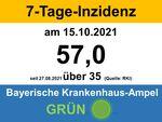 Miniaturbild zu:Pressemitteilung 369-2021: Aktuelle Zahlen / kostenlosen Bürgertestungen ab dem 11. Oktober 2021 nur noch für bestimmte Personengruppen COVID-19-Infizierte in den einzelnen Kommunen im Landkreis Lichtenfels